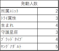 hatudouninnzuu.png