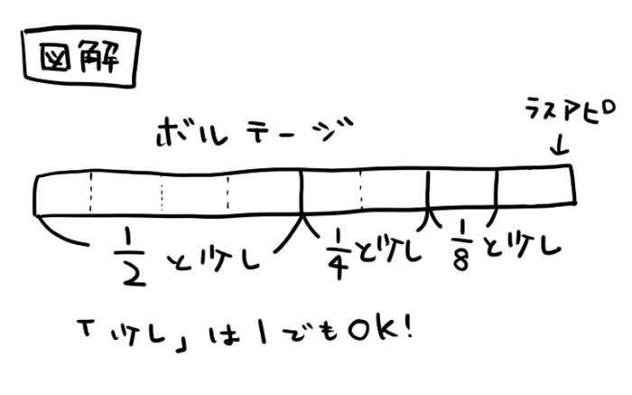 livezukai.jpg